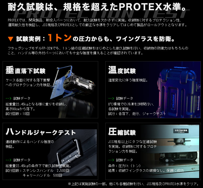 PROTEX水準の耐久試験