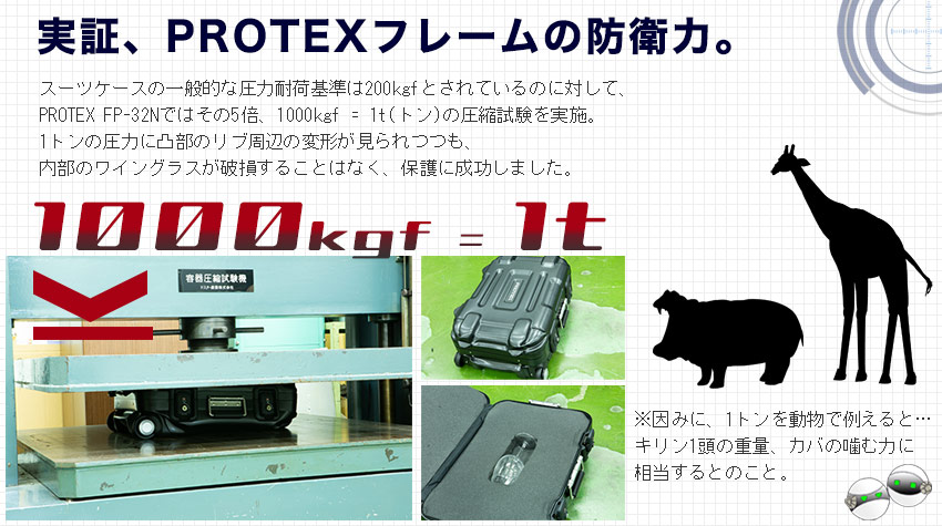 PROTEX水準の圧縮試験